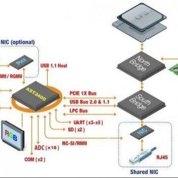 gigabyte1